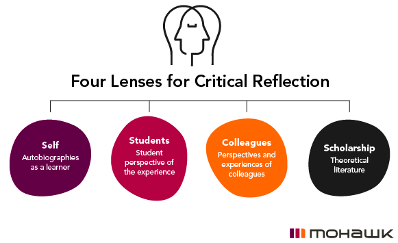 EL Four Lenses Reflection Pic.png