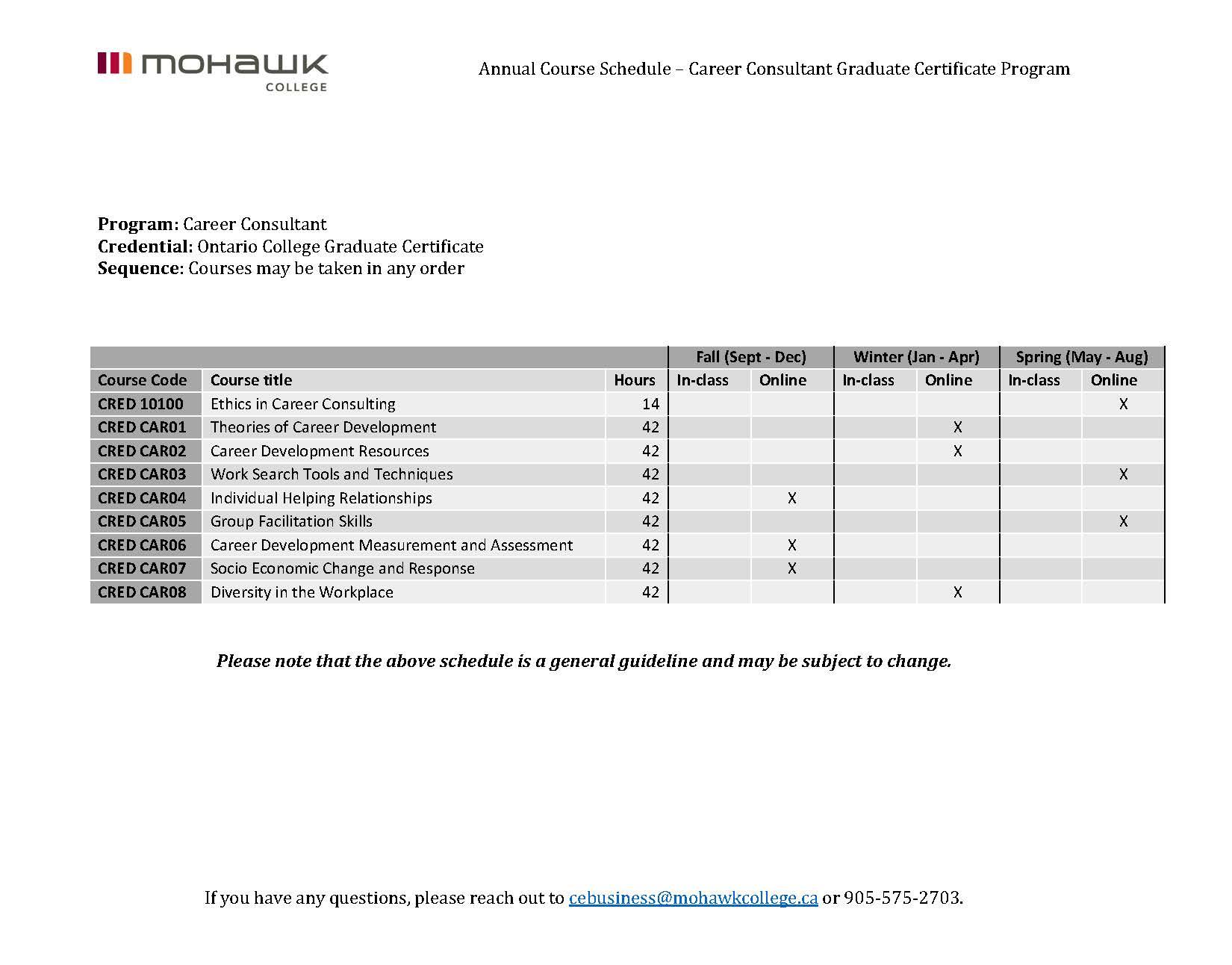Career Consultant Certificate 076 Mohawk College Continuing