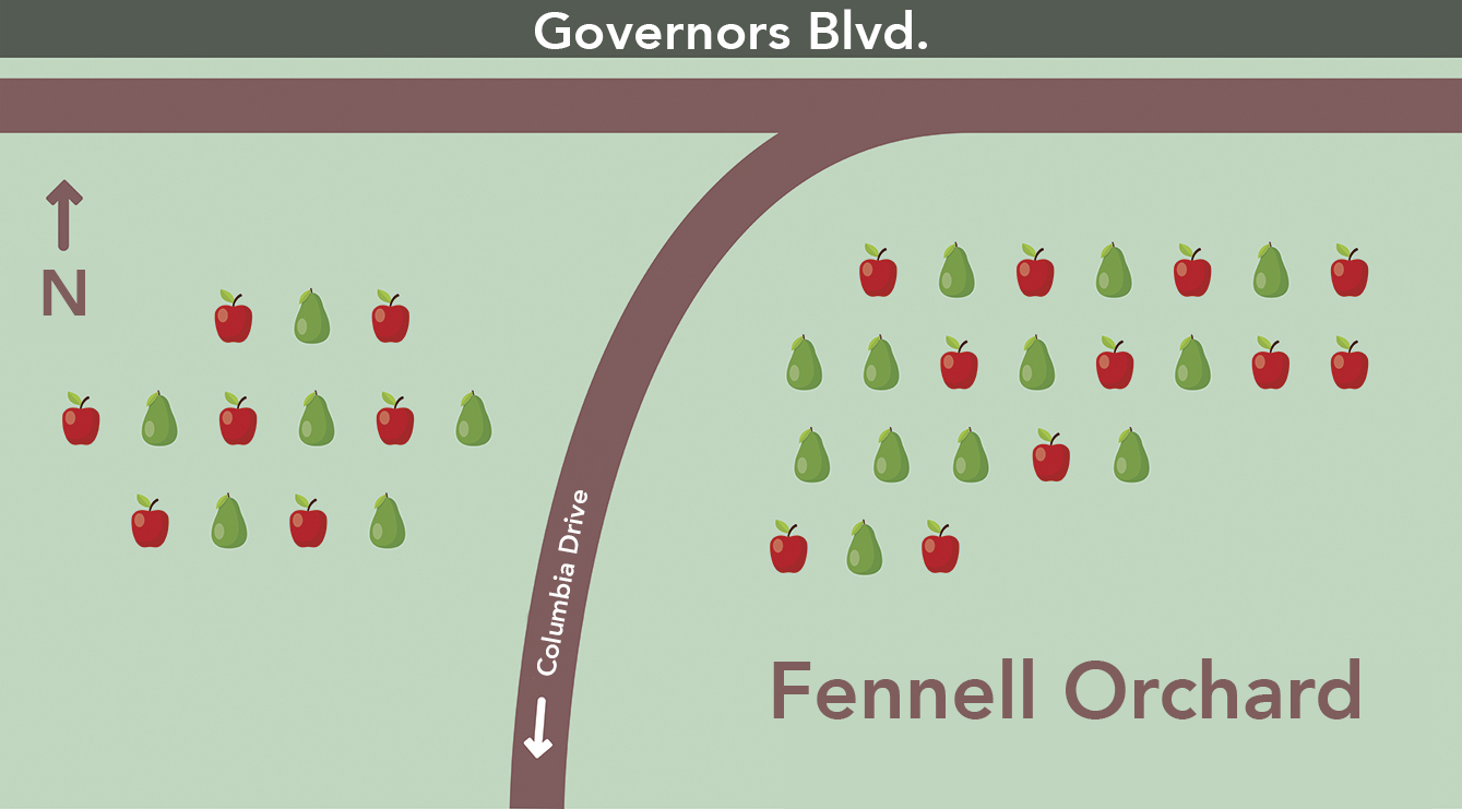 Fennell Orchard
