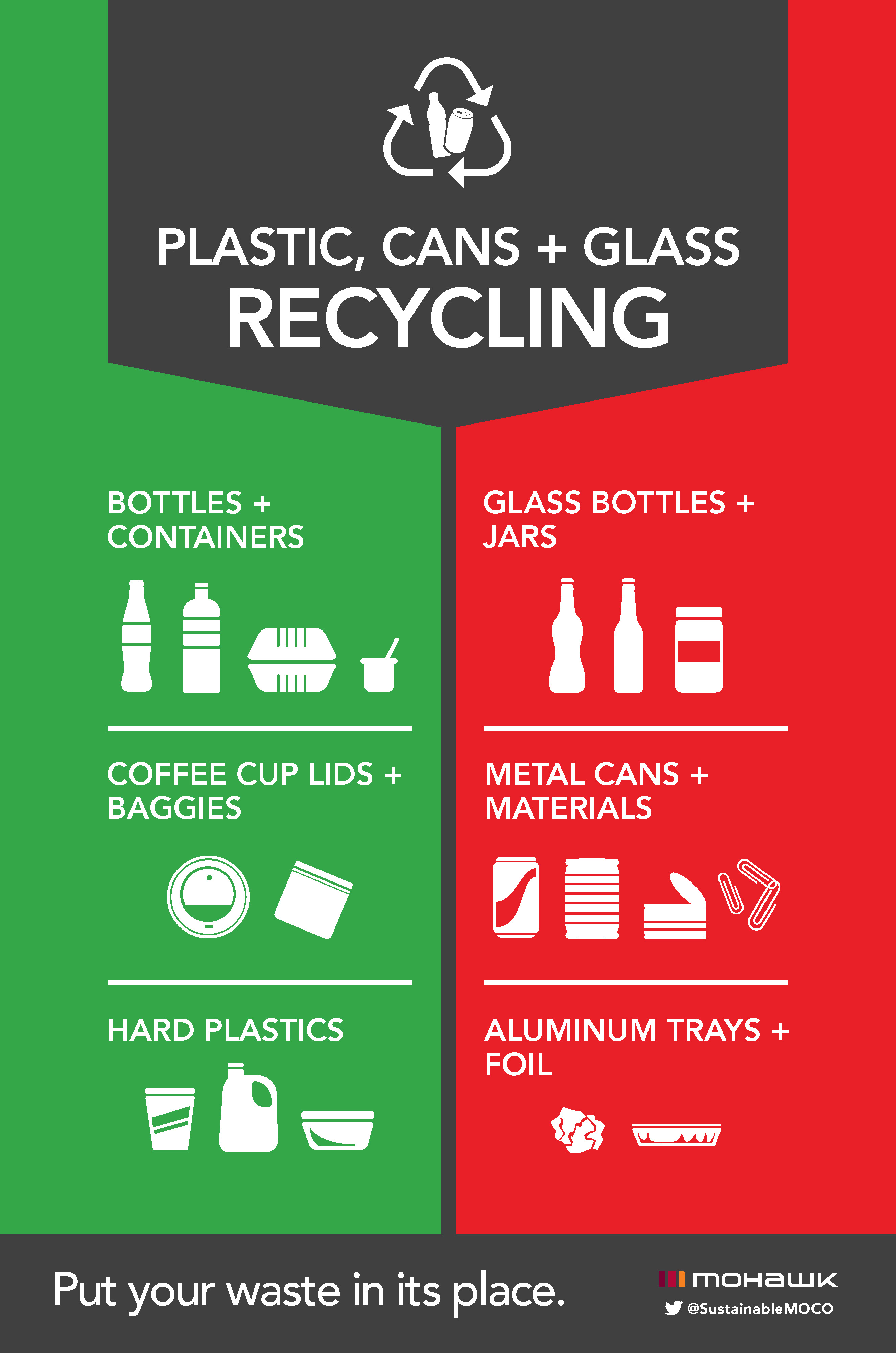 Mohawk College Sustainability Poster Plastic, Cans + Glass Recycling Put your waste in its place