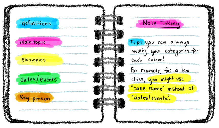 example of highlighted text in a notebook