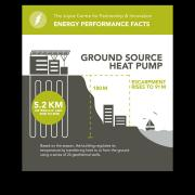 The Joyce Centre for Partnership & Innovation heat pump